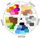 feng-shui-colour-wheel (1)